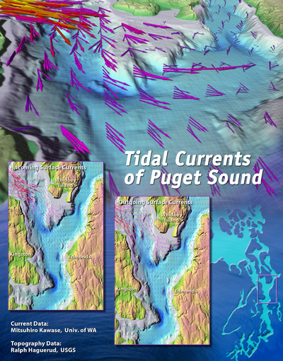 Tidal Currents